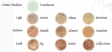 Natural Look Mineral Makeup FOUNDATIONS